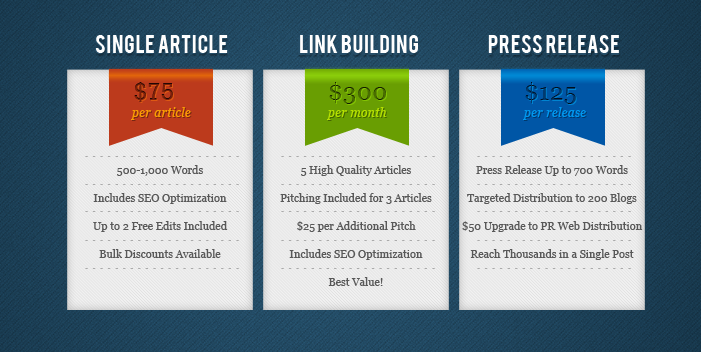 Copywriting services pricing